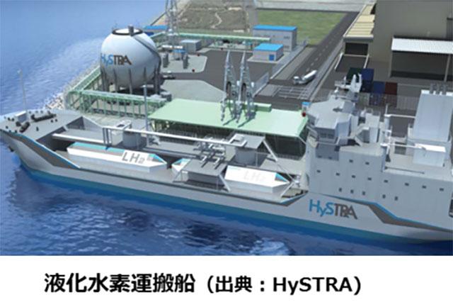 液化水素運搬船